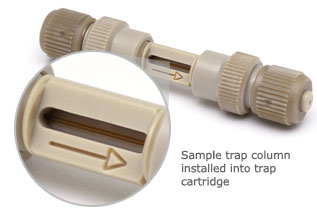 Sample trap cartridge and column